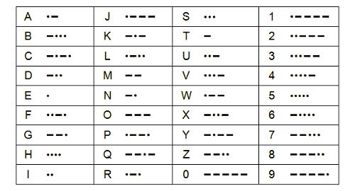 morse-1 code