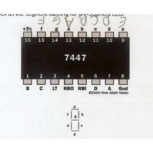 7447-pinout